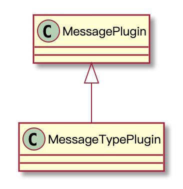 MessageTypePlugin